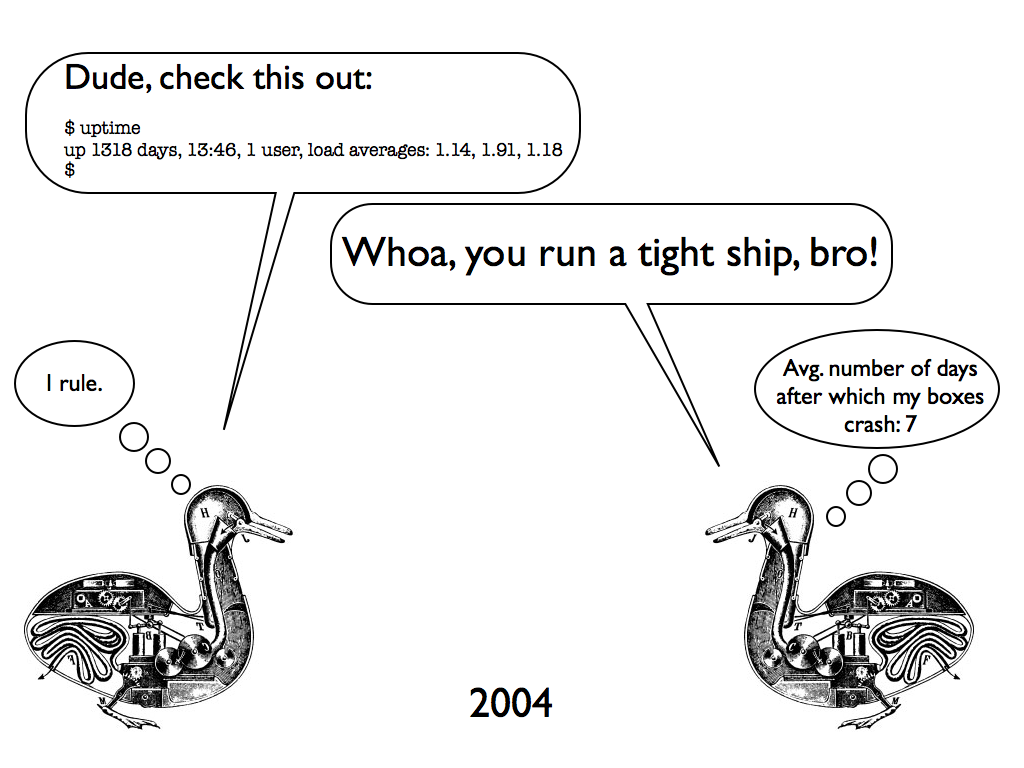 two ducks discussing uptime in 2004
