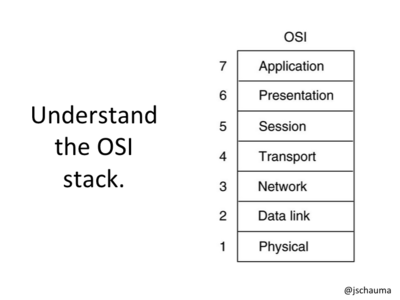 Understand the OSI stack.