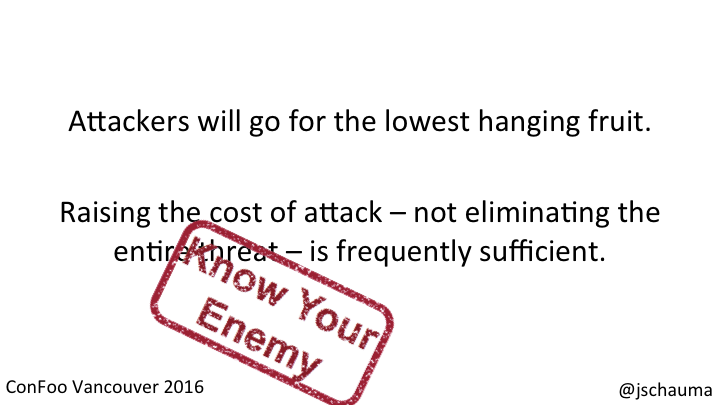 Know Your Enemy An Introduction To Threat Modeling